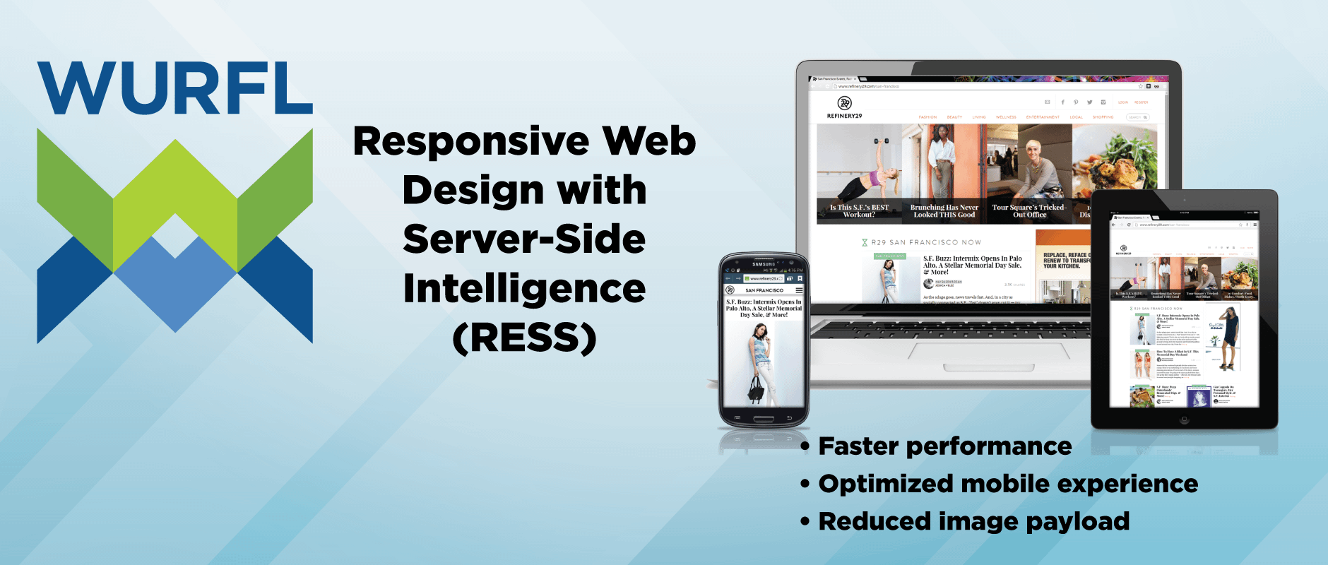 RESS Responsive Web Design with Server Side Detection, Mobile optimization