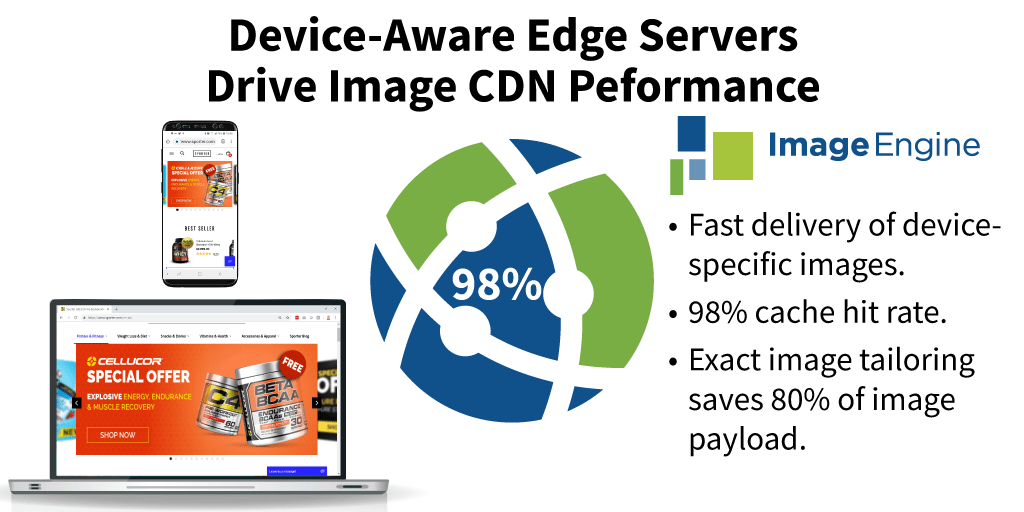Device Aware Edge Servers improve image CDNs