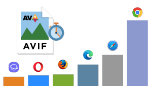 What Browsers Support AVIF?